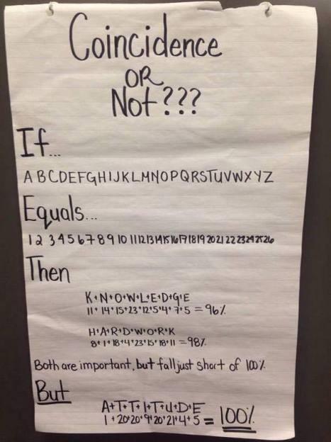 Fun maths for blog